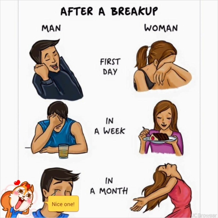Differences between men and women 8