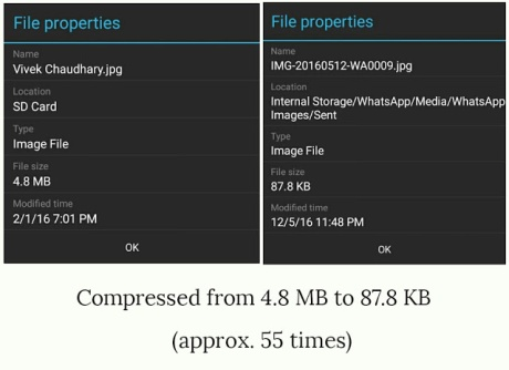 Compare both images size
